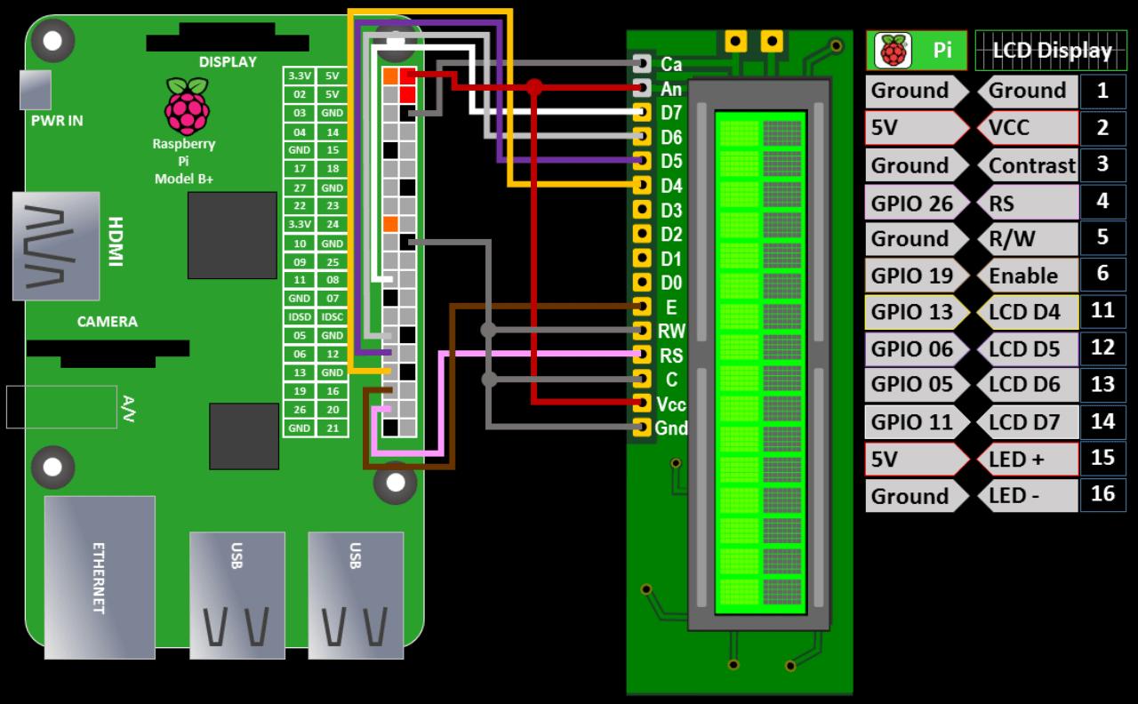 LCD-Display01