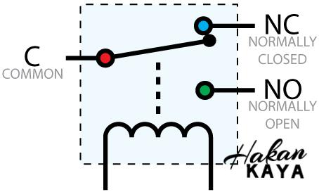 Bembyho blog | Controlling 5V relay with Raspberry